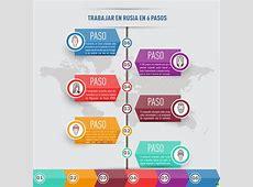Vivir y trabajar en Rusia contado por latinos Info