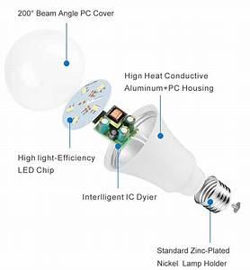 Lighting Efficacy Chart Wholesale Led Lights China Led Lights Manufacturer A60