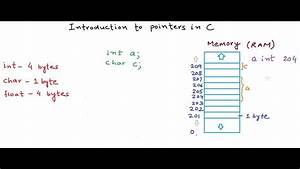 C How To : introduction to pointers in c c youtube ~ A.2002-acura-tl-radio.info Haus und Dekorationen
