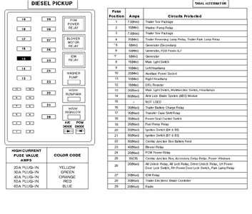 Fuse Box Diagram For 2004 Ford Crown Victorium by 2004 Ford Ltd Fuse Panel Diagram Wiring Diagram