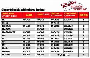 R134a High Side Low Side Pressure Chart Subaru Ac Pressure Chart