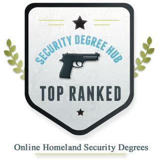 Online Security Degree  Security Guards Companies. Social Worker Salary Los Angeles. Free Online Schooling For Middle School. How To Be A Successful Personal Trainer. Massage Schools Los Angeles Oil Mutual Funds