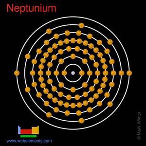 Webelements Periodic Table  U00bb Neptunium  U00bb Properties Of Free Atoms