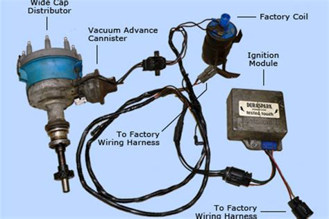 Converting From Points Electronic Ignition Racingjunk