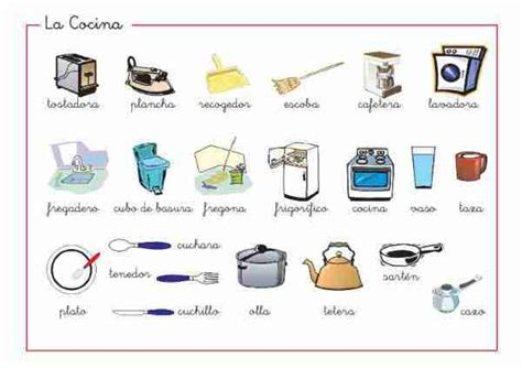 vocabulaire cuisine en anglais dans la cuisine espagnol