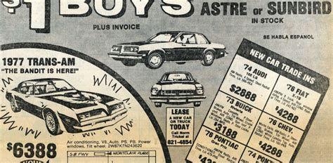 Have Cars Actually Gotten More Expensive Over Time?