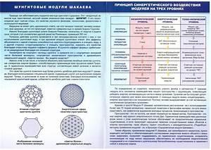 Урология лечение простатита