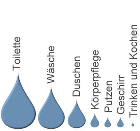 wie kann sparen wasser sparen wasserverbrauch reduzieren