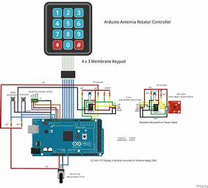 Antenna Rotator Controller Bb - Qrz Now