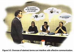 Psychological Noise Communication Examples