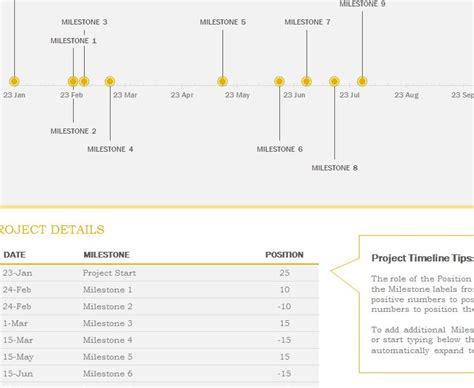 Project Timeline Template Project Timeline Template