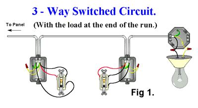 Electrical How You Wire Multiple Outlets Between