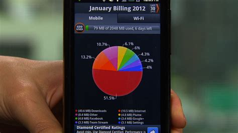 app that tracks phone usage 8 best android apps to track and monitor data usage