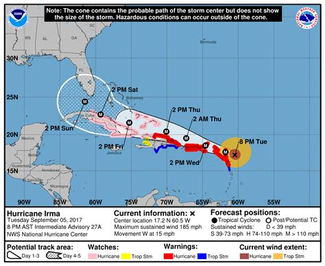 hurricane iram 185 mph winds with 200 mph gusts bahamas