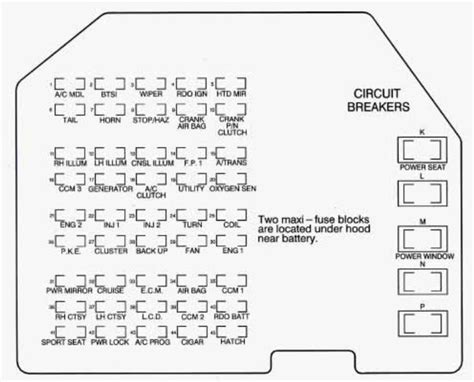 2000 Corvette Fuse Panel Diagram by Chevrolet Corvette 1995 1996 Fuse Box Diagram
