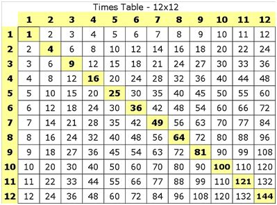time table sheet  excel templates