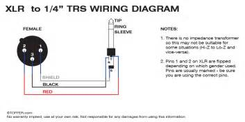 similiar xlr 1 4 mic cable wiring diagram keywords xlr to 1 4″ trs wiring diagram
