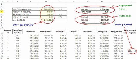 loan repayment calculator excel template excel