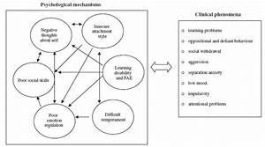 Case formulation abductive reasoning applied for Case formulation template