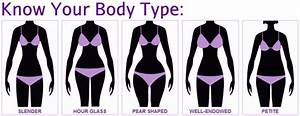 Brace Walk » The Latest On It All » Body Type: Different ...