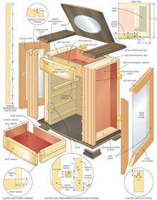 wooden jewelry box plans caymancode