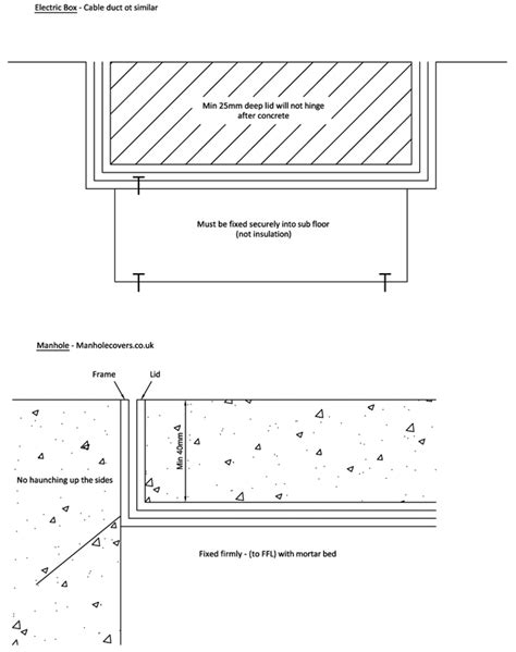 Lazenby - Polished Concrete Technical Drawings