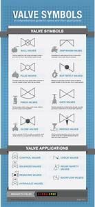 And Instrumentation Diagram Valve Symbols