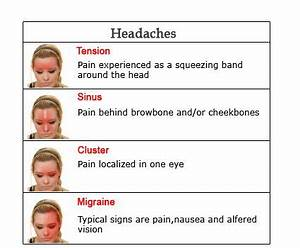 cluster headache location chart 16 best cluster headaches aka my ice pick headaches images