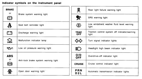 Toyota Camry Warning Lights by 1994 Toyota Camry Dashboard Warning Lights