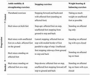 Basic Home Training Leg