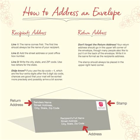 how to address an envelope what to write archives american greetings blog