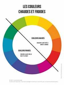 les bases de la peinture 1 la theorie des couleurs With couleurs chaudes et froides en peinture 18 couleur noir