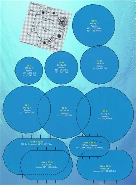 in ground pool sizes above ground pool landscape design