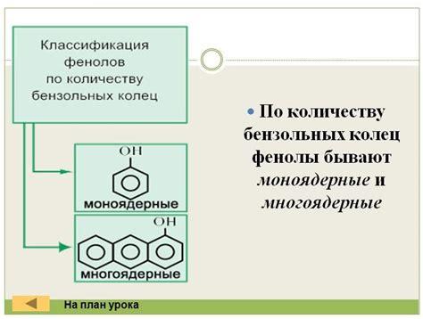 Определите формулу вещества которая является основным компонентом природного газа если в состав входит