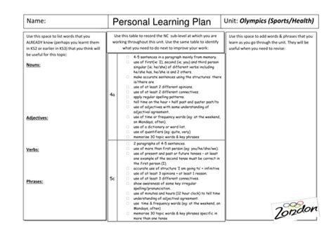 Mfl Personal Learning Plan For Ks3 By Runaway  Teaching. Happy New Years Email Template. Employee Referral Program Flyer. Love Photo Collage. Poster Design Online. Mickey Mouse Custom. Project Status Powerpoint Template. Incredible Sample Resume Office Clerk. Easy Ceramic Tile Installer Cover Letter