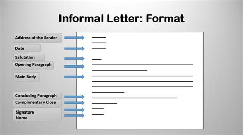 write  informal letter  friendly letter