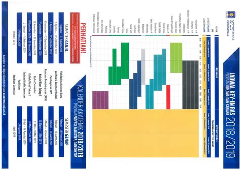 kalender akademik uii ta  fakultas psikologi