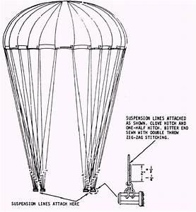 Parachute Labelled Diagram
