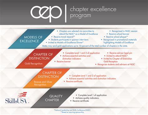 Chapter Excellence Program - SkillsUSA