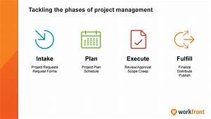 Marketing Project Management 101  Creating An Intake