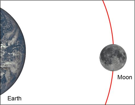 Earth's gravity significantly impacts the Moon's faults ...