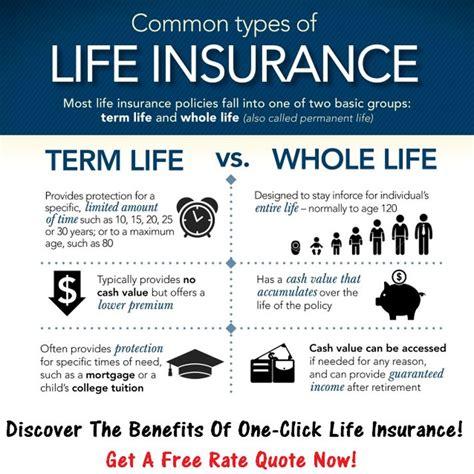 Best 25+ Life Insurance Ideas On Pinterest