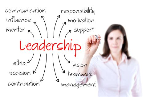 changing leadership styles   business scales neale