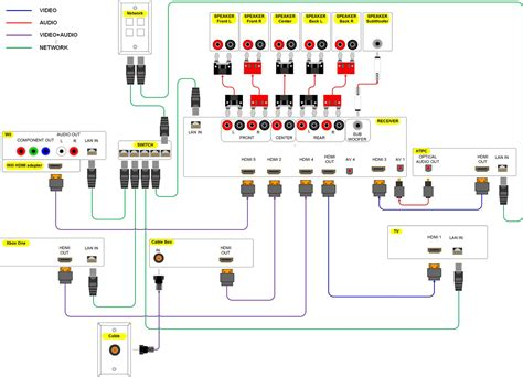 Wiring Home Theatre Diagram by Home Theater Wiring Diagram Click It To See The Big 2000