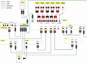 Making Home Theater Wiring Diagram