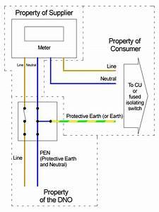 New Consumer Control Unit Wiring Diagram  Diagram