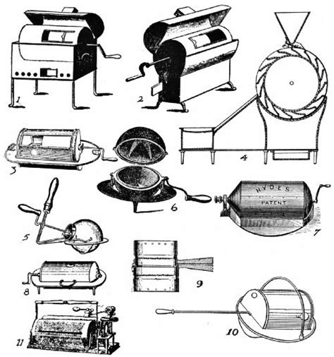 34. THE EVOLUTION OF COFFEE APPARATUS