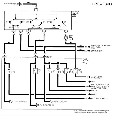1997 Nissan Altima Wiring Diagram by I Need A Wiring Diagram For A 1997 Nissan Altima Gxe