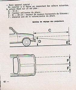 Reglage Phare Norauto : schema reglage phare ~ New.letsfixerimages.club Revue des Voitures