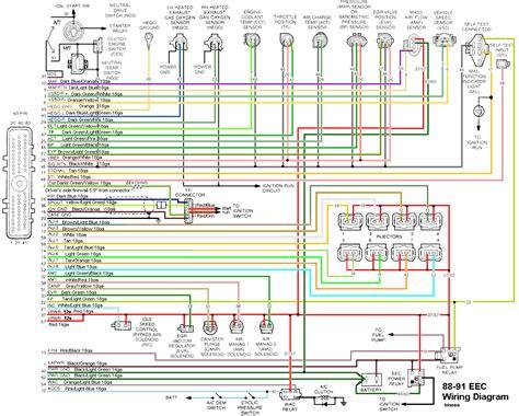 mustang  wiring   ford mustang forum